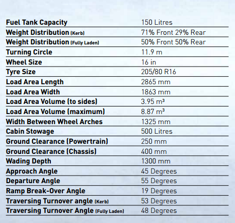 ox-flat-pack-truck-specifications-2